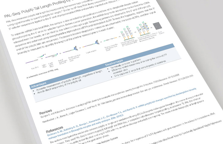 RNA-Seq Methods Review